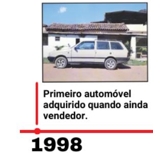 Imagem linha do tempo 1998 fabiano junior