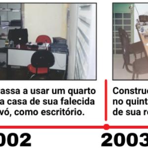 Imagem linha do tempo 2002 fabiano junior