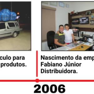 Imagem linha do tempo 2006 fabiano junior